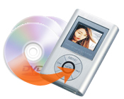 Aone DVD & Video to MP4 Suite